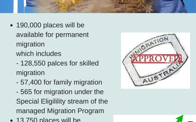 New Migration Program For FY 16/17 Announced